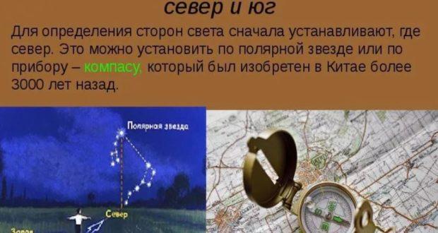 Расположение сторон света на компасе