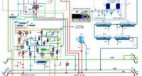 Пневматическая схема тепловоза 2ТЭ25КМ